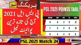 PSL 2021 Latest Point Table After Match 24 l PSL 6 Latest Point Table _ Talib Sports