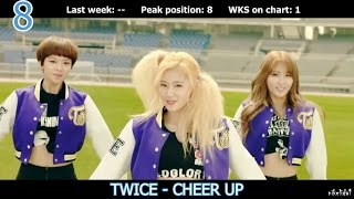 Korean Music Chart - Top 10 Singles (APRIL 28, 2016)