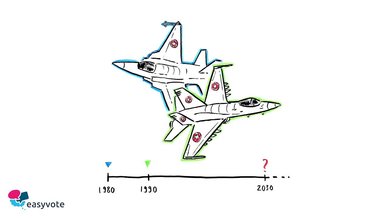Avions de combat – Votations du 27 septembre 2020