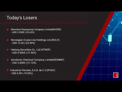 InvestorIntel's US Stock Market Update for Friday, March 2 ... Thumbnail