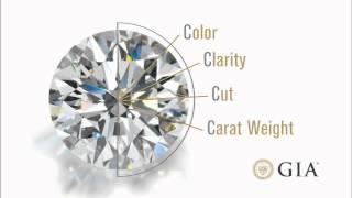 CARAT - GIA 4C's of Diamond Engagement Rings - Vanessa Nicole Jewels
