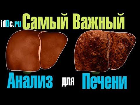 Лечение гепатита с интерфероном и рибавирином осложнения
