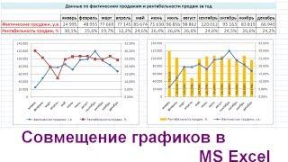 Совмещение графиков в MS Excel (построение комбинированного графика)