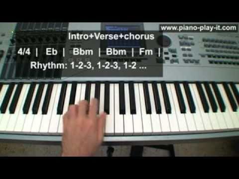 Jak zahrát Clocks na piano