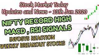 Stock Market Today | INFOSYS Reaction 5% | News and Updates |Tamil Share | Intraday Trading Strategy