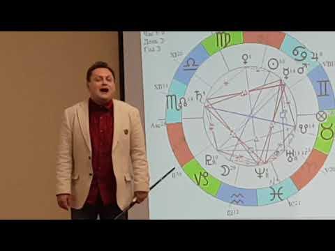 Астрология на сегодня по дате рождения
