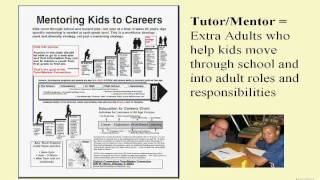 Tutor/Mentor Connection. A Knowlege Network