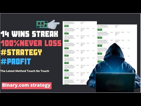 Iq option binäre handelsstrategie