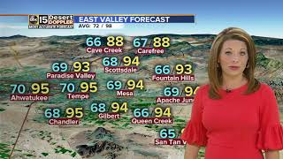 Warm and sunny Memorial Day weekend forecast for the Valley