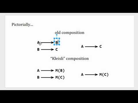 An Intuitive Introduction to Monads in Under 10 Minutes
