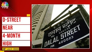 Today Stock Market Action & Trading Highlights | Markets Today