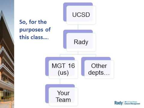 Pre-Class Introduction to MGT 16 - watch before first class session
