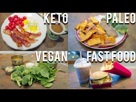 Mi a diéta lényege