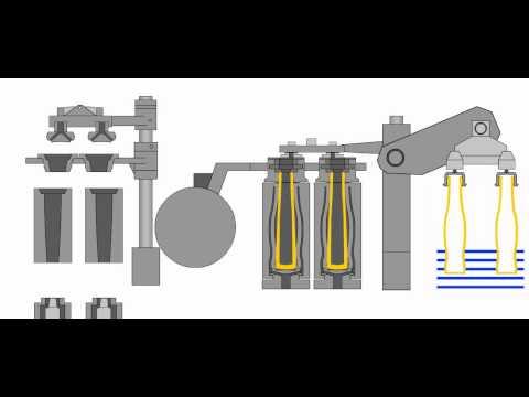 Ako sa vyrábajů fľaše