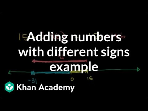 Adding numbers with different signs (video) | Khan Academy