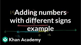 Adding integers with different signs
