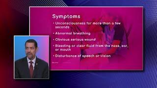 Symptoms of Internal Head Injuries