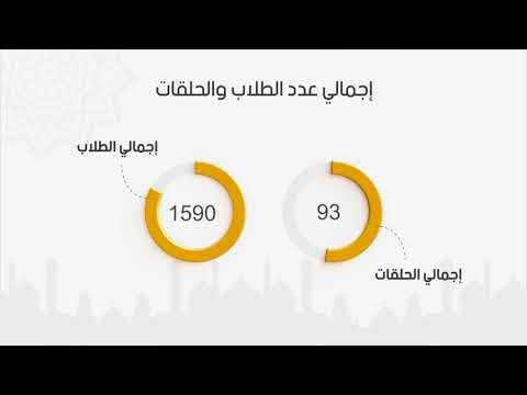 إحصائيات العام الدراسي 1438 - 1439 هـ