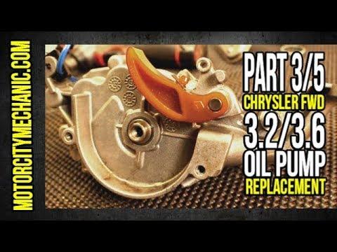 Von welchem Benzin es besser ist, für kia zurechtgemacht zu werden