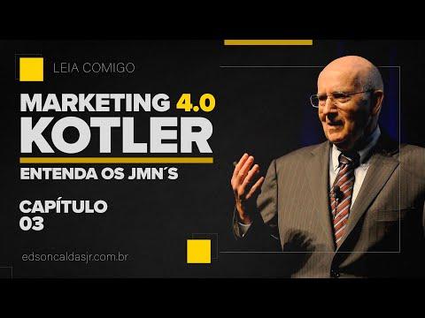 Marketing 4.0 – Quem são os JMN´s