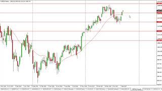 DAX30 Perf Index Dax Technical Analysis for the week of September 25, 2017 by FXEmpire.com