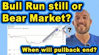 Bull Run Still or Bear Market? Is price going up or down from here? When Will Pullback End?