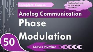 Phase Modulation (PM) basics, Formula & Waveforms in Analog Communication by Engineering Funda