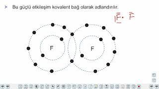 Eğitim Vadisi TYT Kimya 4.Föy Kimyasal Türler Arası Etkileşimler 1 (Atom) Konu Anlatım Videoları