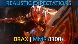 Realistic Expectations and Gaining MMR By 8k Brax | Dota 2 Guide | GameLeap