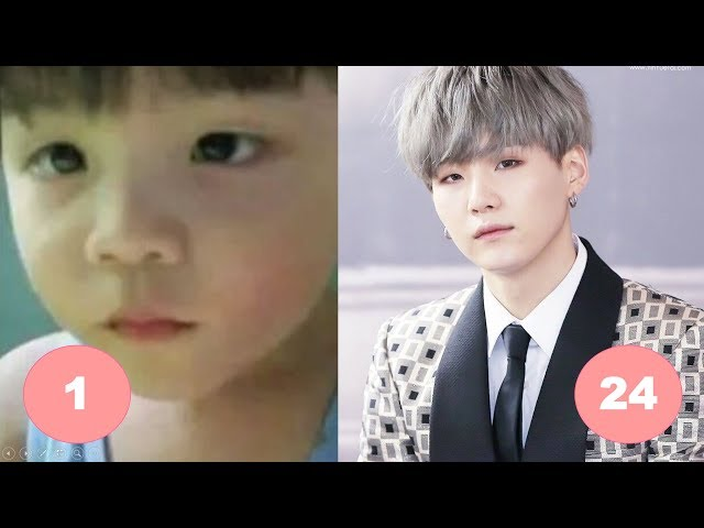 Suga BTS Childhood | From 1 To 24 Years Old