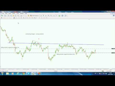 mp4 Audcad Investing Chart, download Audcad Investing Chart video klip Audcad Investing Chart