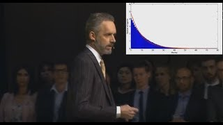 Jordan Peterson Dismantles Identity Politics in under 10 Minutes - Video Youtube