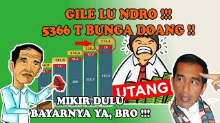 UTANG LAGI ! BUSYET HARUS BAYAR 5.366 T, BUNGA UTANG DOANG ! TANDA #PDIPTUMBANG
