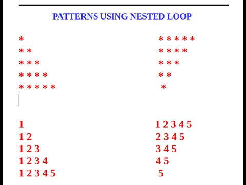 Video 5 (BlueJ) : Printing patterns using nested loops (ICSE)