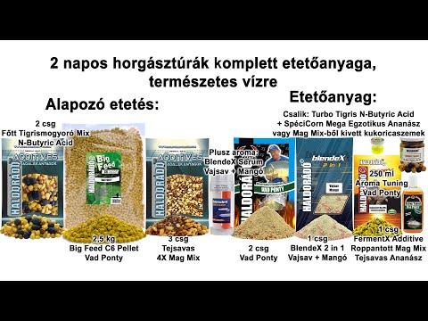 Legjobb zsírégető természetes kiegészítők