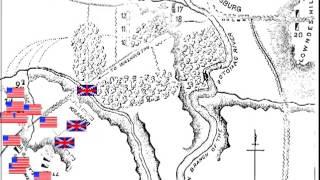 War of 1812 - Burning of Washington