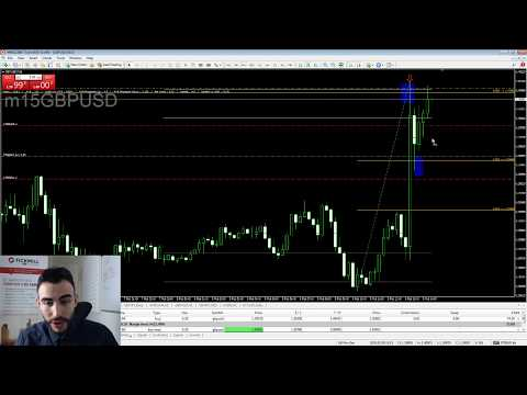 mp4 Trading Forex En Vivo, download Trading Forex En Vivo video klip Trading Forex En Vivo
