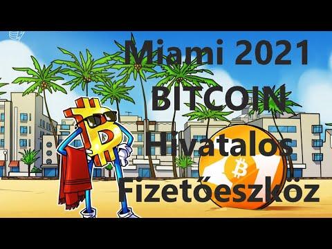 Bitcoin bányászati nyereségesség 2021