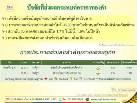 YLG NightUpdate 09-12-15