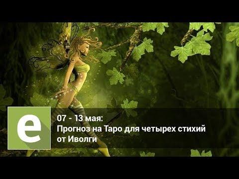 Гороскоп на 2017 газета оракул