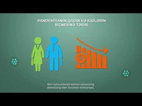 Azərbaycanda COVID-19 pandemiyası ilə bağlı sürətli gender qiymətləndirməsi - infoqrafik videoçarx