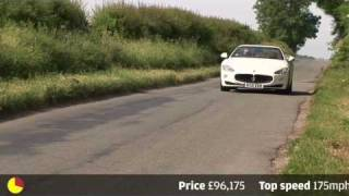 [Autocar] Maserati GranCabrio - 90sec review