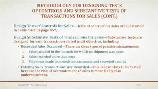 Auditing and Assurance Services Chapter 14