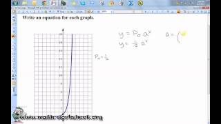 Algebra - Exponents Graphing Exponential Functions - Hard
