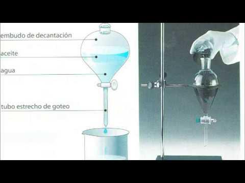 La operación en implantanty en el pecho