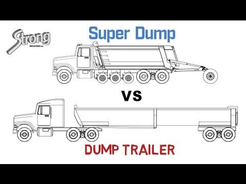 DumpVideos | New 2018 Peterbilt 567 Super Dump (Super 18