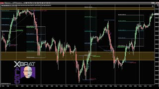 🆕Trading ES Emini Futures Intra Day with xBratAlgo on NinjaTrader