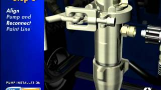 Graco ProConnect GH Airless Pump Animation