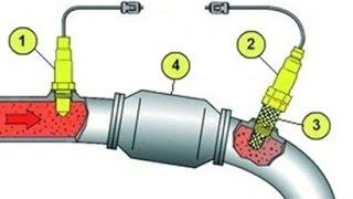 Как проверить лямбда зонд  и сделать эмулятор катализатора .