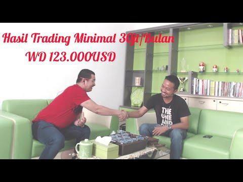 Kaip užsidirbti pinigų pasirinkimo video